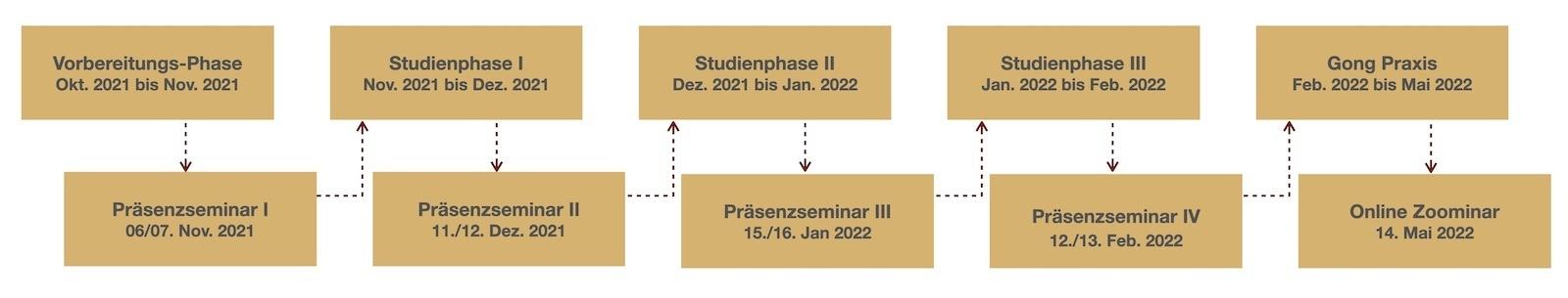 GA-WS-2021-2022-Plan